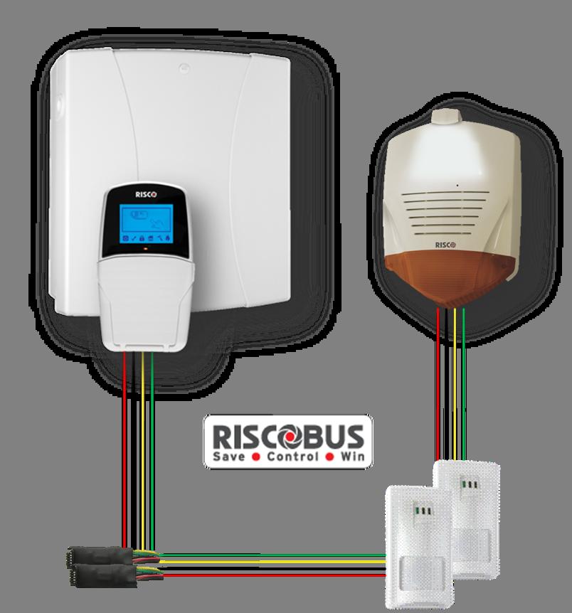 Prova i vantaggi di LightSYS e del Bus RISCO