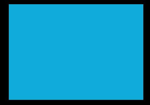 round_small