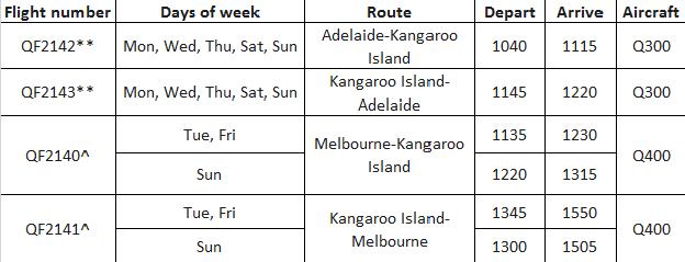 KGC_Schedule
